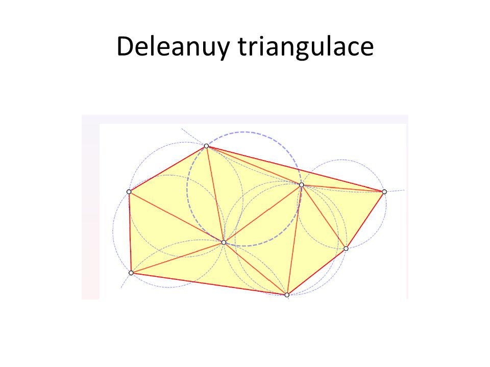 Deleanuy triangulace