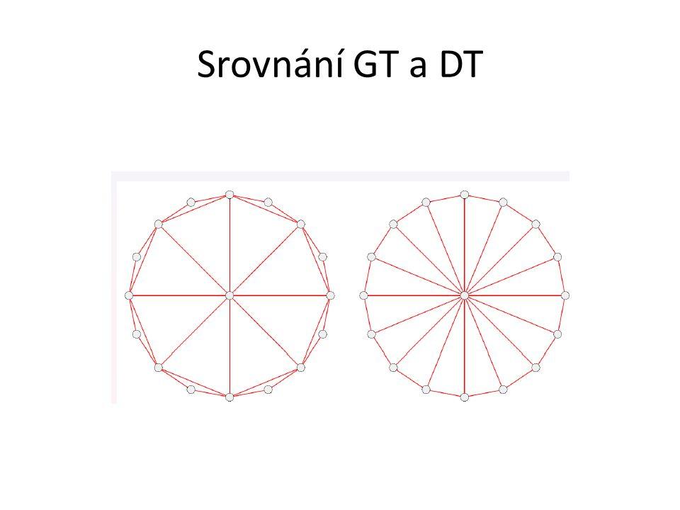 Srovnání GT a DT