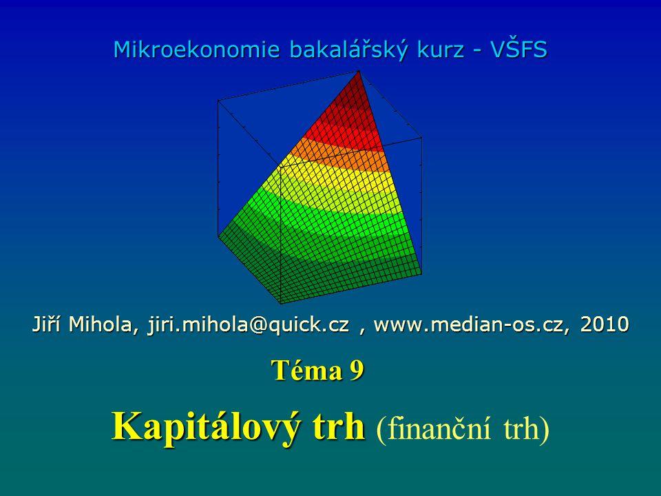 Kapitálový trh (finanční trh)