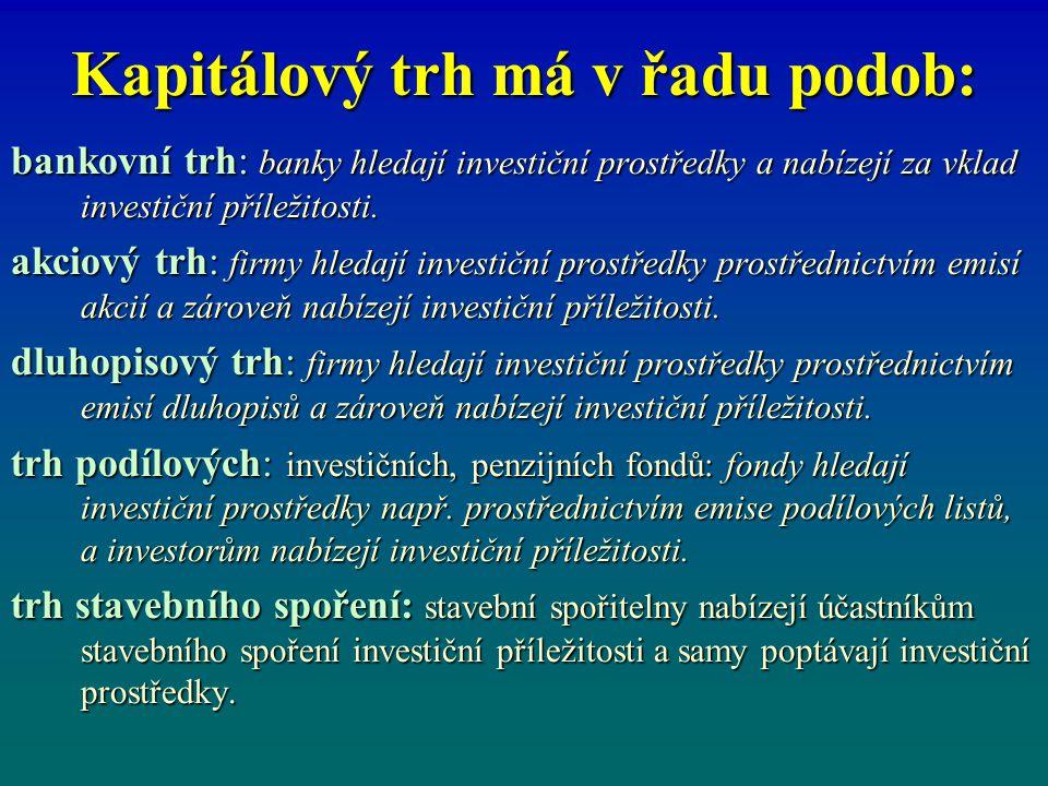 Kapitálový trh má v řadu podob: