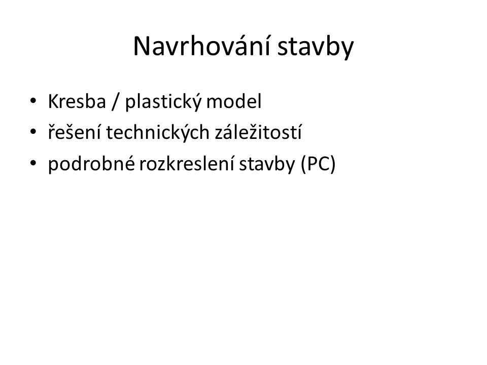 Navrhování stavby Kresba / plastický model