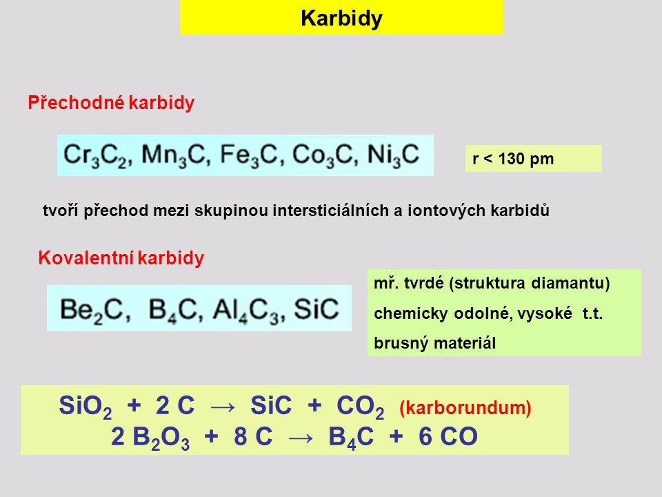 SiO2 + 2 C → SiC + CO2 (karborundum)