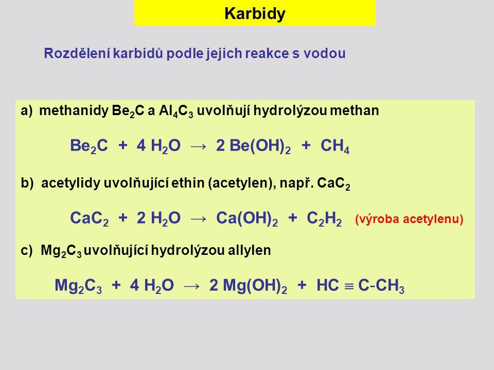 Karbidy Rozdělení karbidů podle jejich reakce s vodou