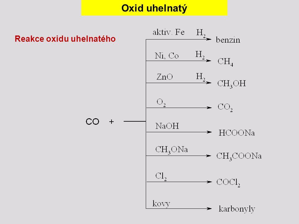 Oxid uhelnatý Reakce oxidu uhelnatého