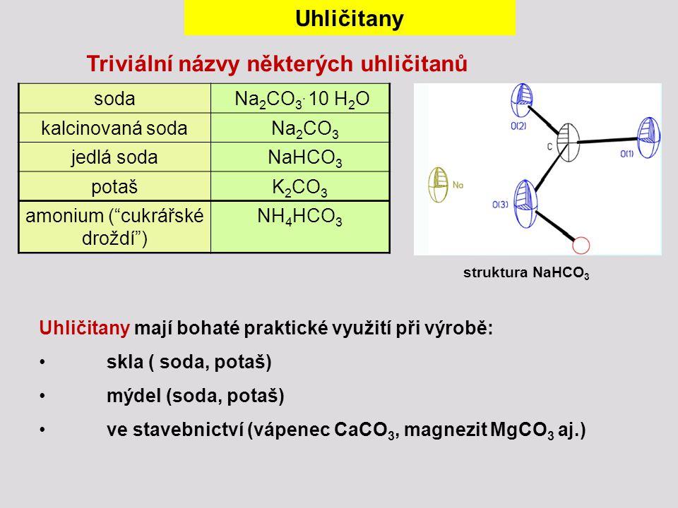 amonium ( cukrářské droždí )
