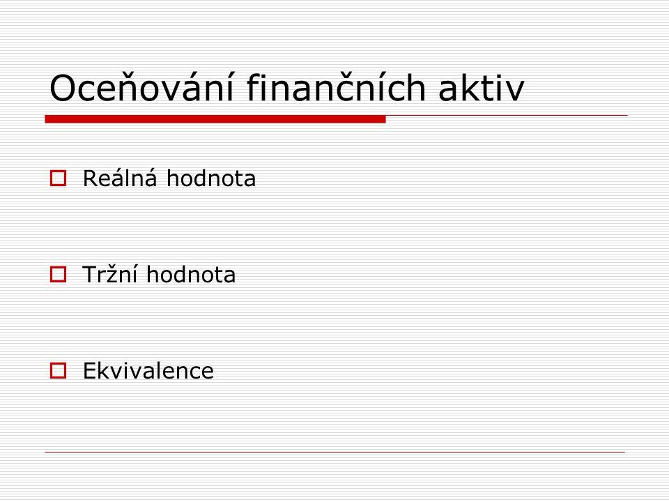 Oceňování finančních aktiv