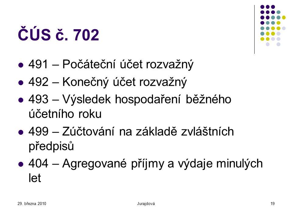 ČÚS č. 702 491 – Počáteční účet rozvažný 492 – Konečný účet rozvažný