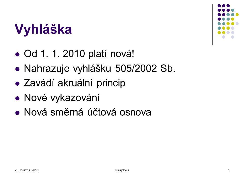 Vyhláška Od 1. 1. 2010 platí nová! Nahrazuje vyhlášku 505/2002 Sb.