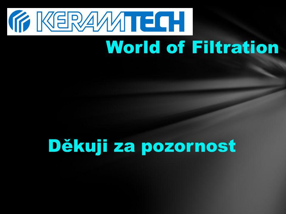 World of Filtration Děkuji za pozornost