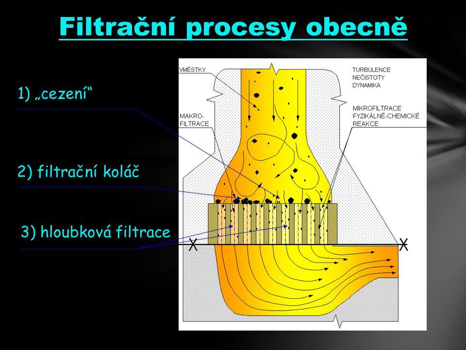 Filtrační procesy obecně