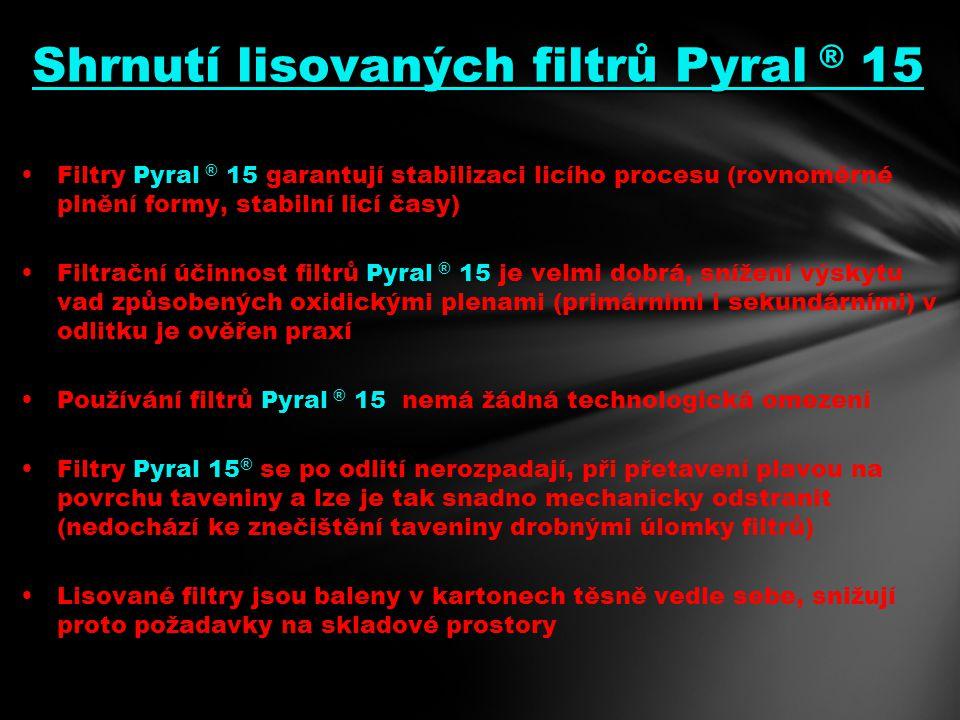 Shrnutí lisovaných filtrů Pyral ® 15