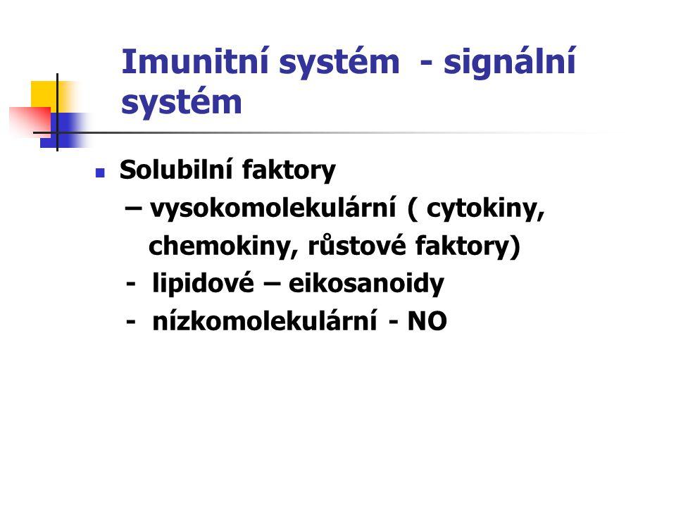 Imunitní systém - signální systém