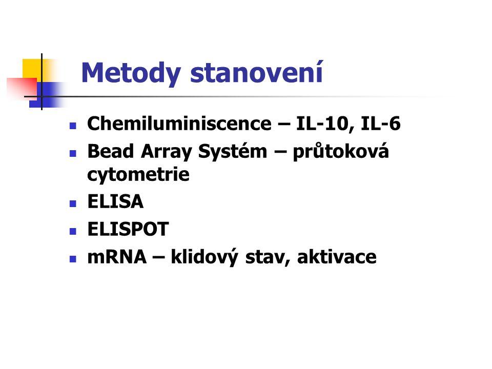 Metody stanovení Chemiluminiscence – IL-10, IL-6
