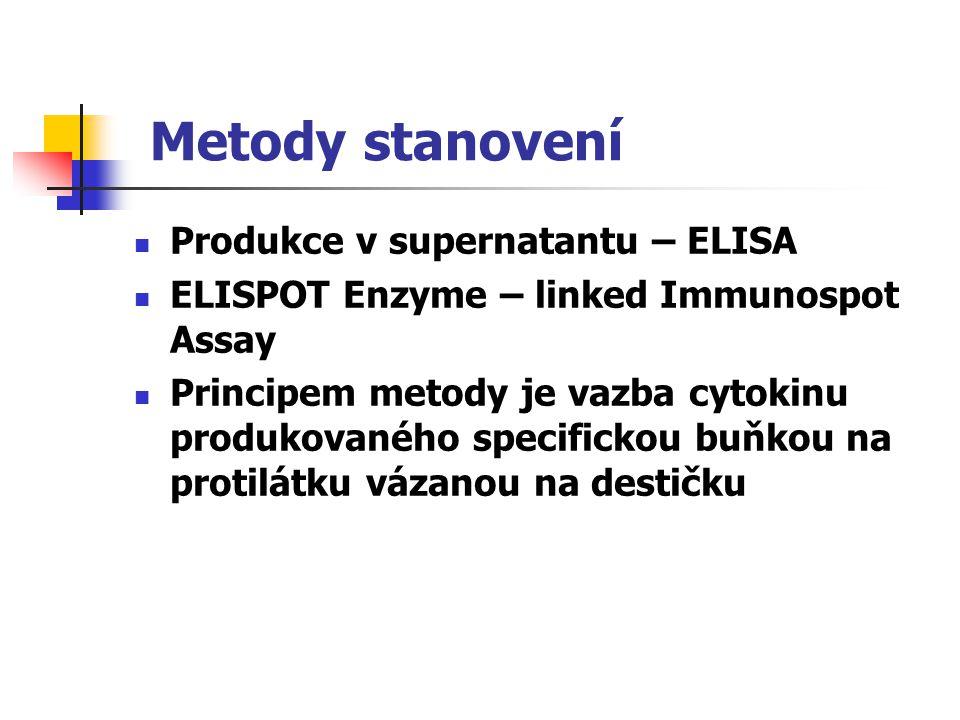 Metody stanovení Produkce v supernatantu – ELISA