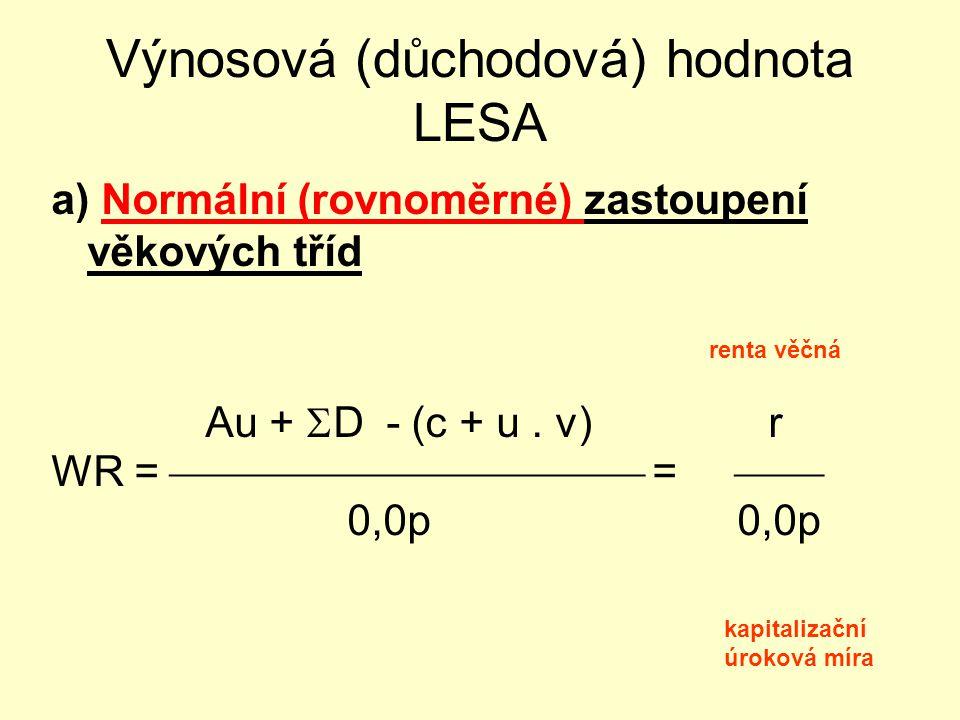Výnosová (důchodová) hodnota LESA