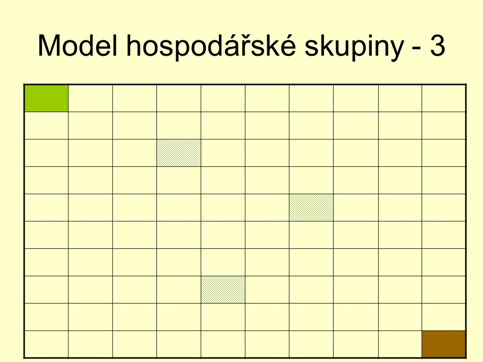 Model hospodářské skupiny - 3