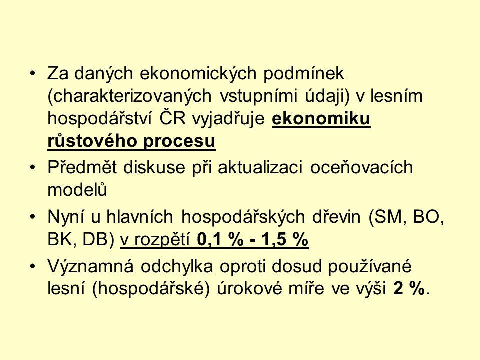 Za daných ekonomických podmínek (charakterizovaných vstupními údaji) v lesním hospodářství ČR vyjadřuje ekonomiku růstového procesu