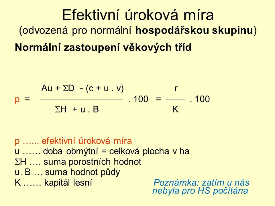 Efektivní úroková míra (odvozená pro normální hospodářskou skupinu)