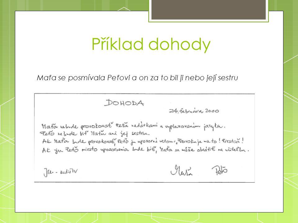 Příklad dohody Maťa se posmívala Peťovi a on za to bil ji nebo její sestru