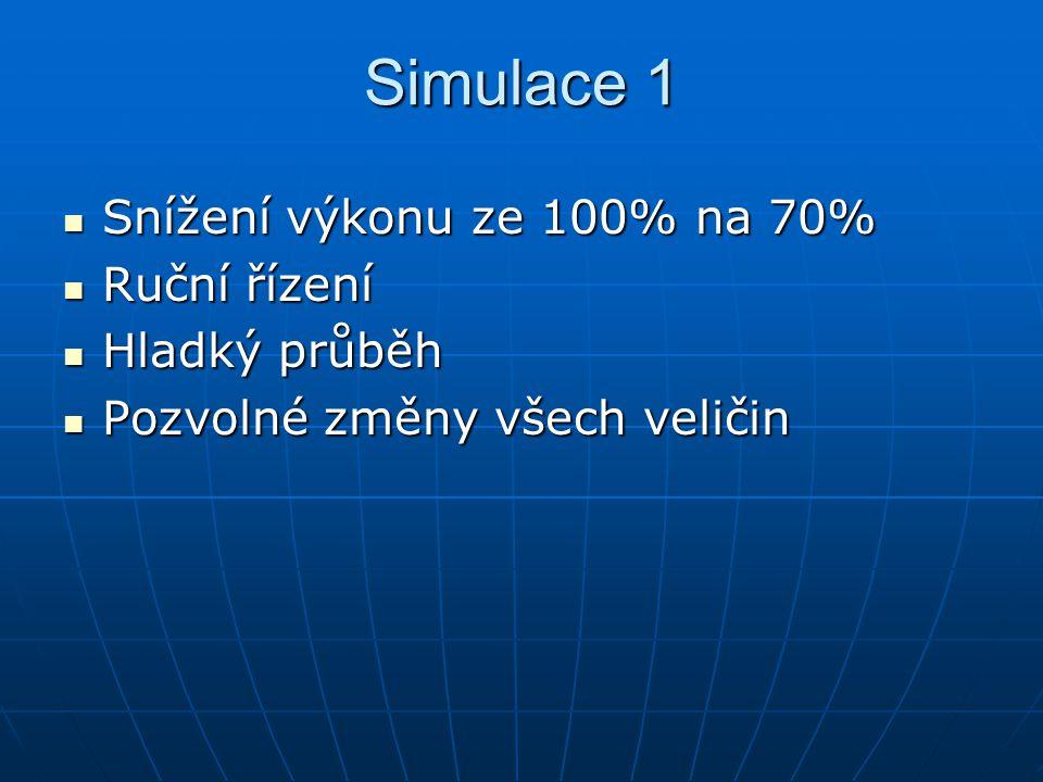 Simulace 1 Snížení výkonu ze 100% na 70% Ruční řízení Hladký průběh