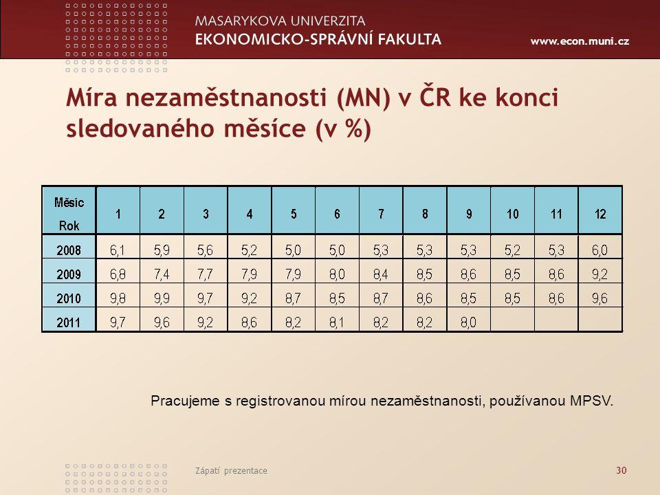 Míra nezaměstnanosti (MN) v ČR ke konci sledovaného měsíce (v %)