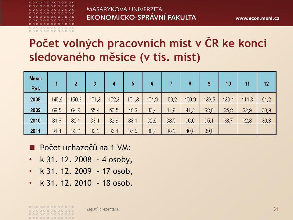 Počet volných pracovních míst v ČR ke konci sledovaného měsíce (v tis