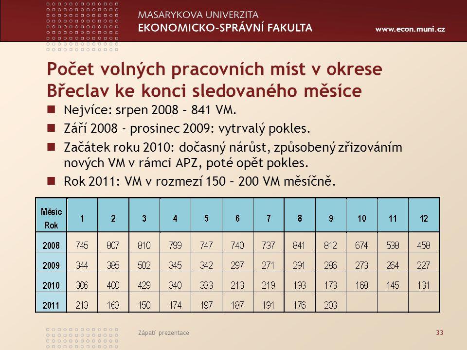 Počet volných pracovních míst v okrese Břeclav ke konci sledovaného měsíce