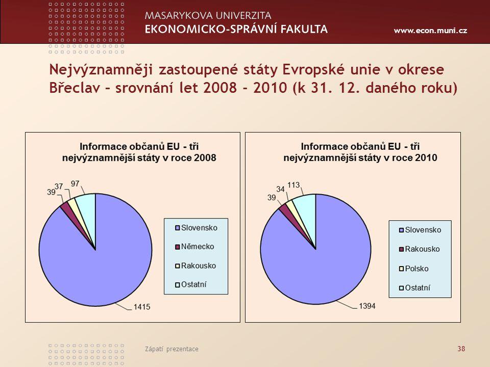 Nejvýznamněji zastoupené státy Evropské unie v okrese Břeclav – srovnání let 2008 - 2010 (k 31. 12. daného roku)