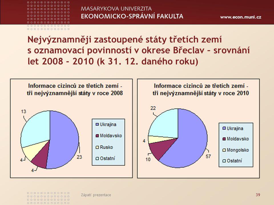 Nejvýznamněji zastoupené státy třetích zemí s oznamovací povinností v okrese Břeclav – srovnání let 2008 - 2010 (k 31. 12. daného roku)