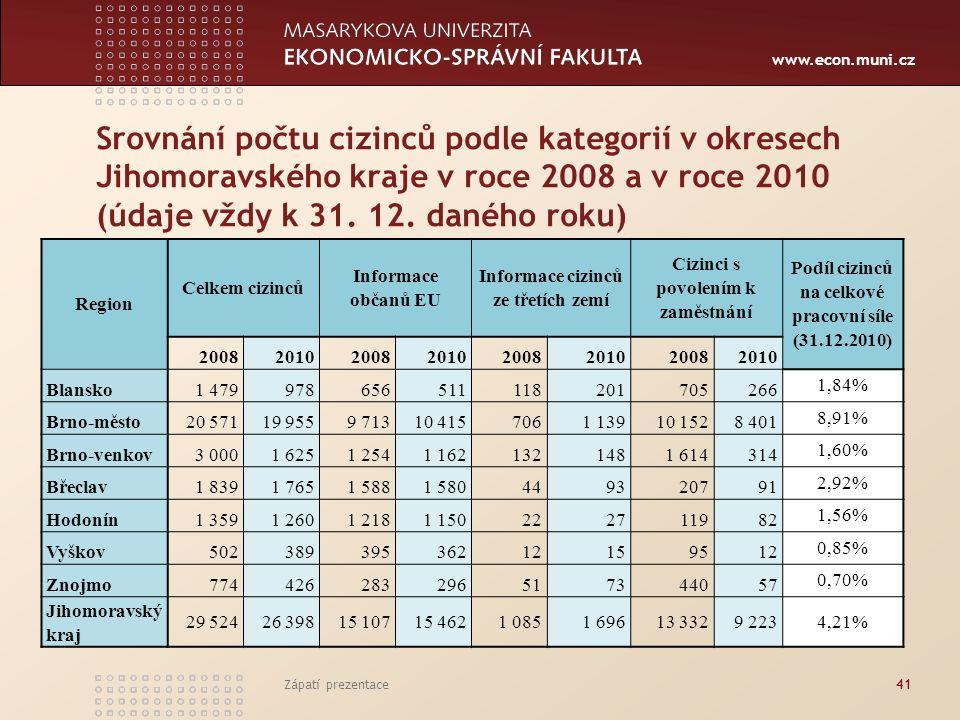 Srovnání počtu cizinců podle kategorií v okresech Jihomoravského kraje v roce 2008 a v roce 2010 (údaje vždy k 31. 12. daného roku)
