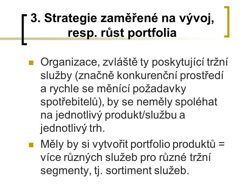 3. Strategie zaměřené na vývoj, resp. růst portfolia