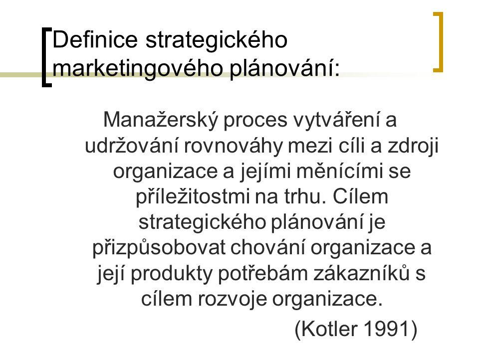Definice strategického marketingového plánování: