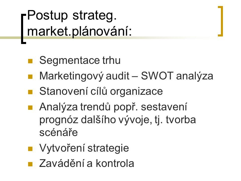 Postup strateg. market.plánování: