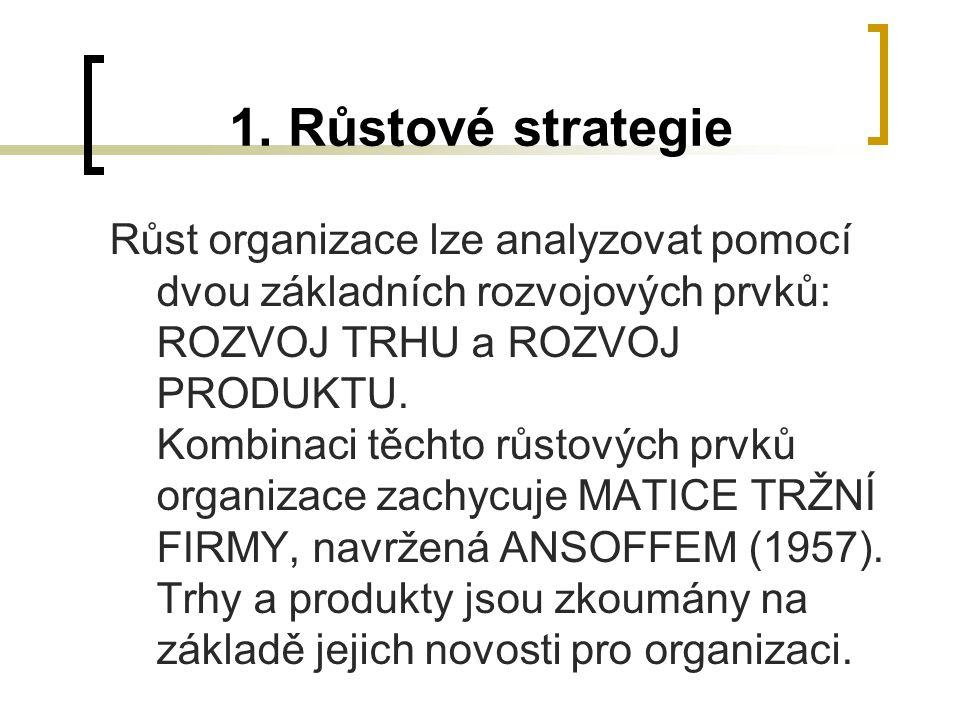 1. Růstové strategie