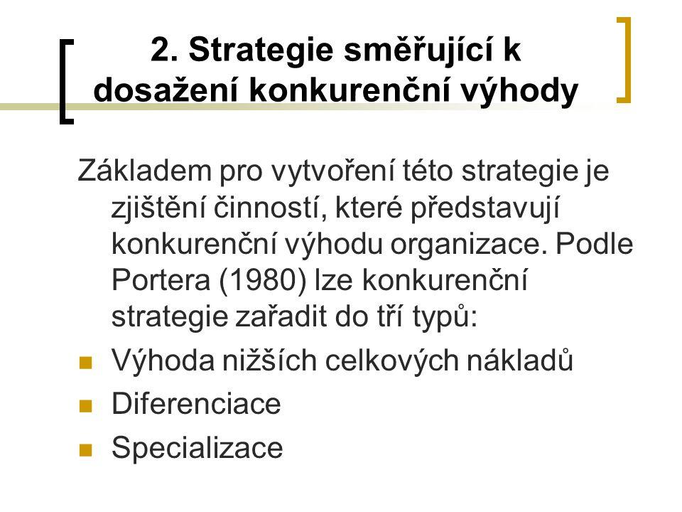 2. Strategie směřující k dosažení konkurenční výhody