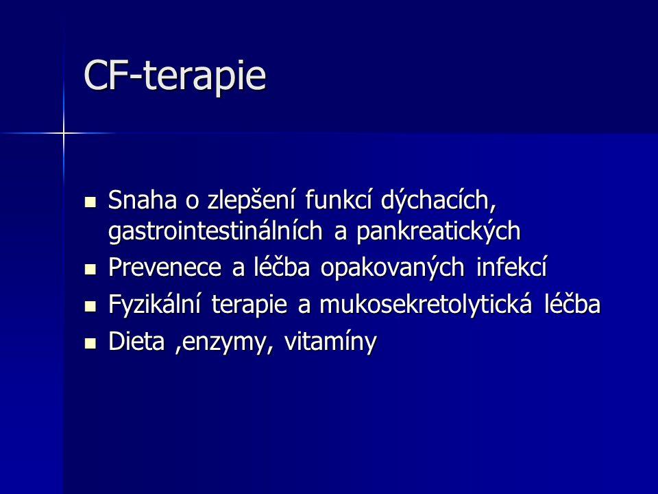 CF-terapie Snaha o zlepšení funkcí dýchacích, gastrointestinálních a pankreatických. Prevenece a léčba opakovaných infekcí.