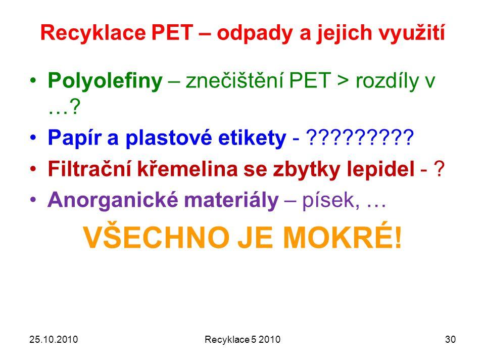 Recyklace PET – odpady a jejich využití