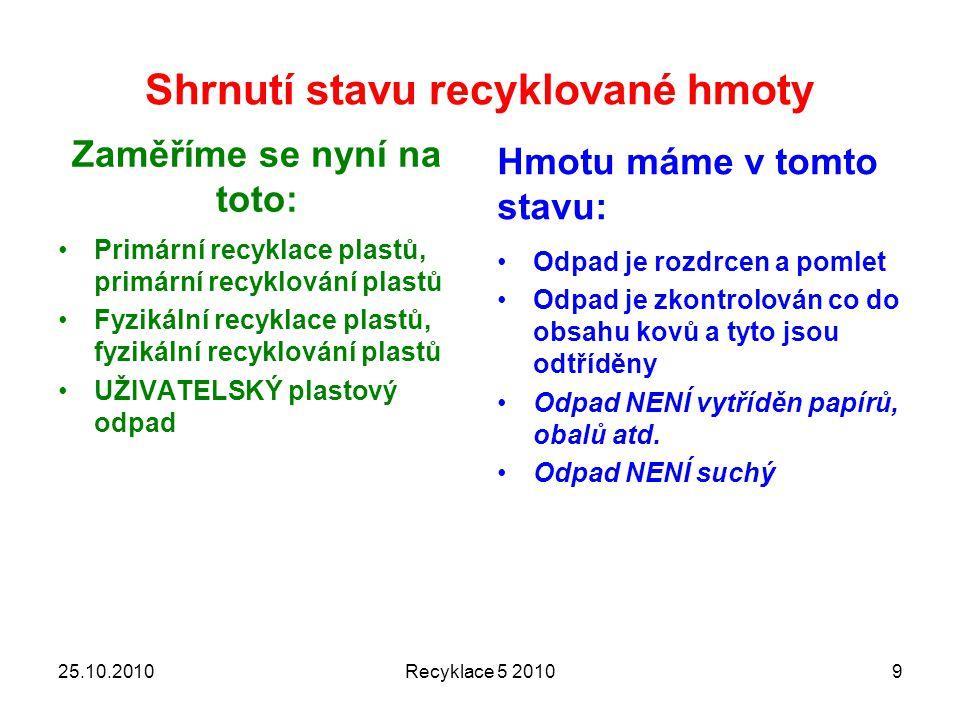 Shrnutí stavu recyklované hmoty