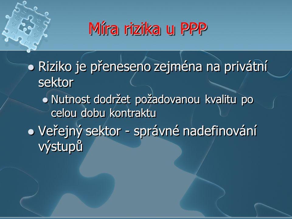 Míra rizika u PPP Riziko je přeneseno zejména na privátní sektor