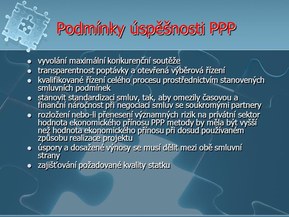 Podmínky úspěšnosti PPP