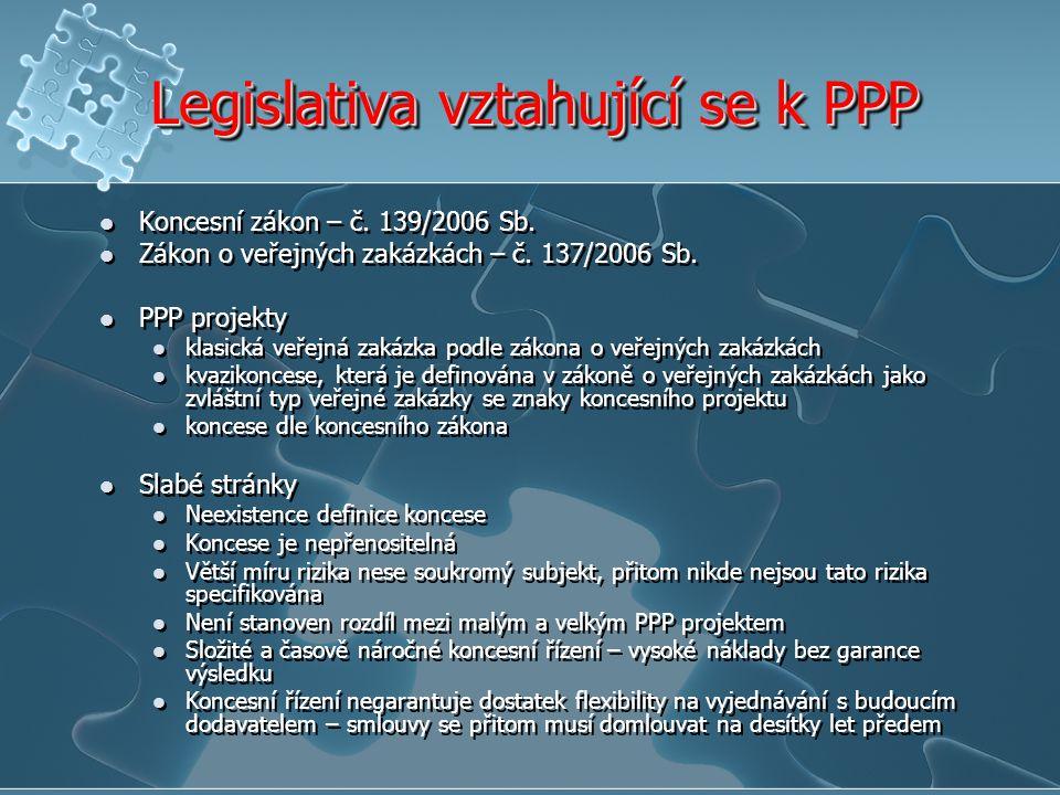Legislativa vztahující se k PPP