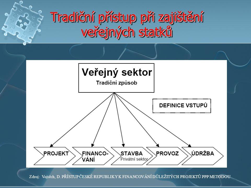 Tradiční přístup při zajištění veřejných statků