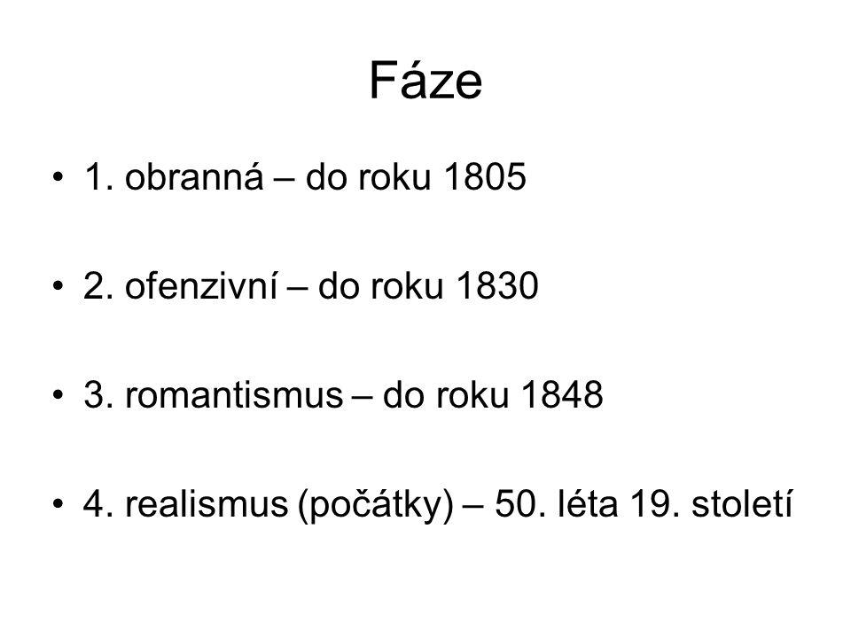 Fáze 1. obranná – do roku 1805 2. ofenzivní – do roku 1830