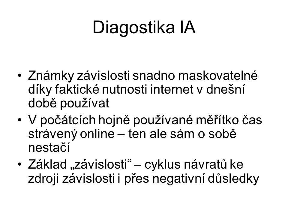 Diagostika IA Známky závislosti snadno maskovatelné díky faktické nutnosti internet v dnešní době používat.