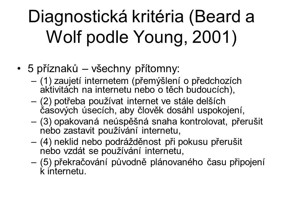 Diagnostická kritéria (Beard a Wolf podle Young, 2001)