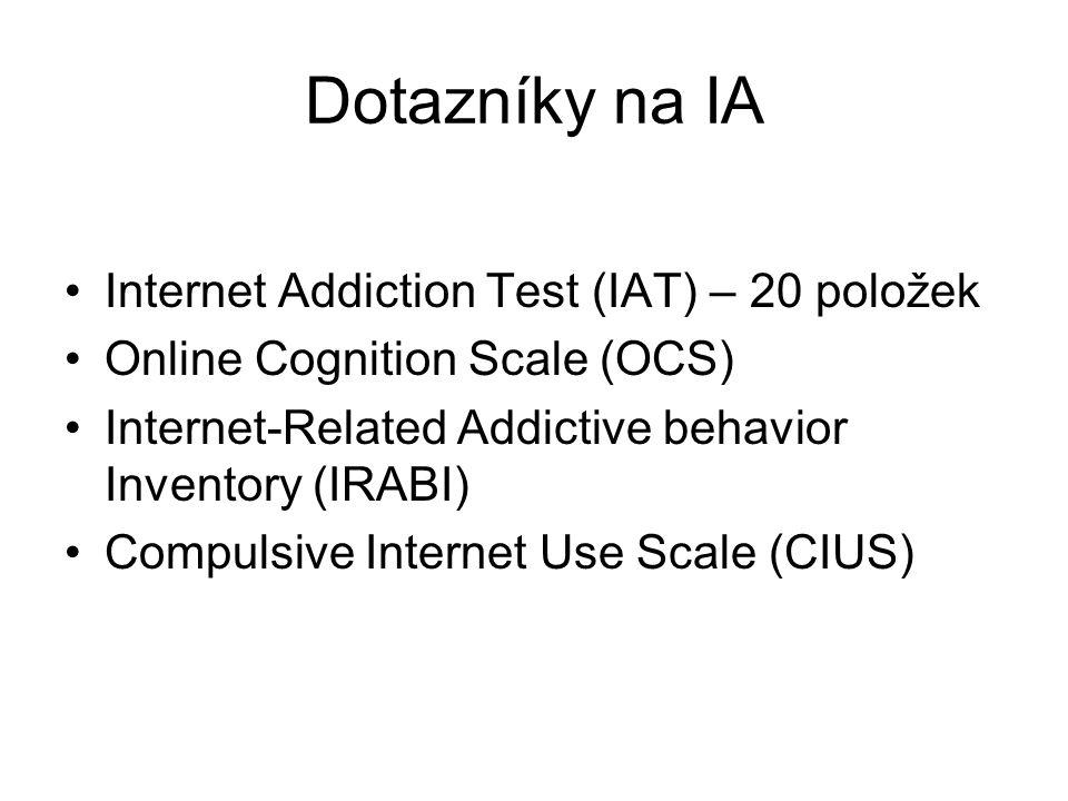 Dotazníky na IA Internet Addiction Test (IAT) – 20 položek