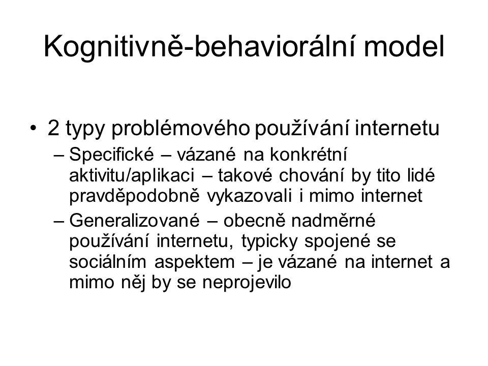 Kognitivně-behaviorální model