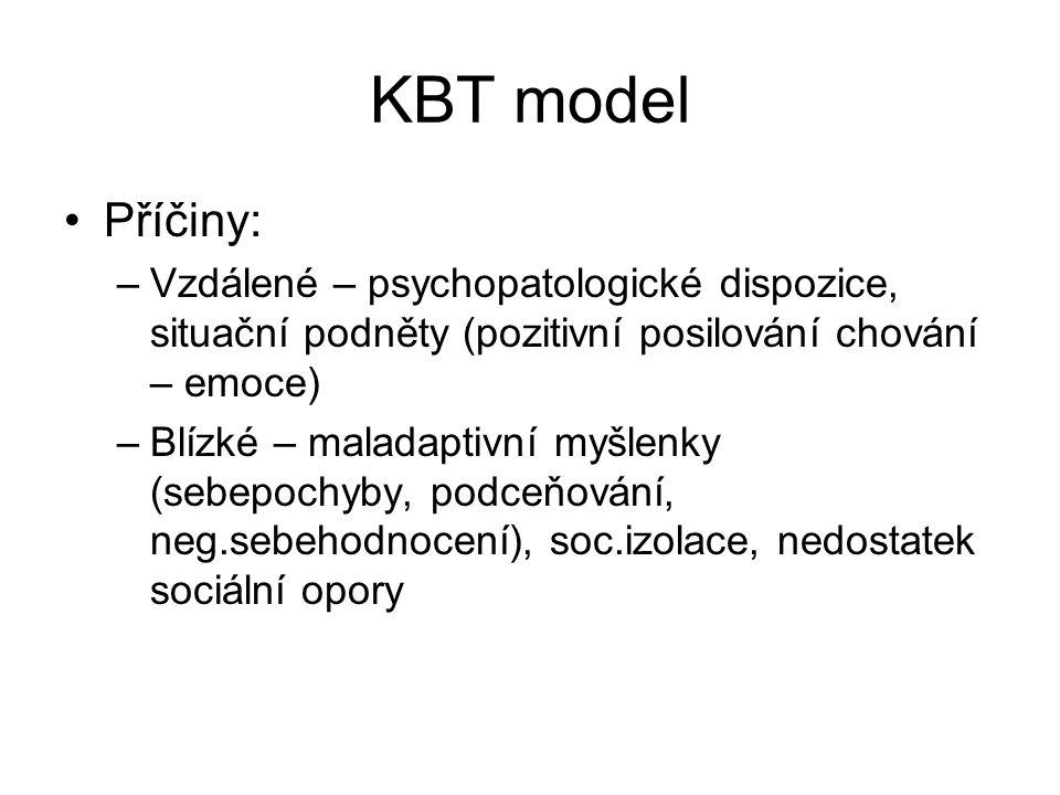 KBT model Příčiny: Vzdálené – psychopatologické dispozice, situační podněty (pozitivní posilování chování – emoce)