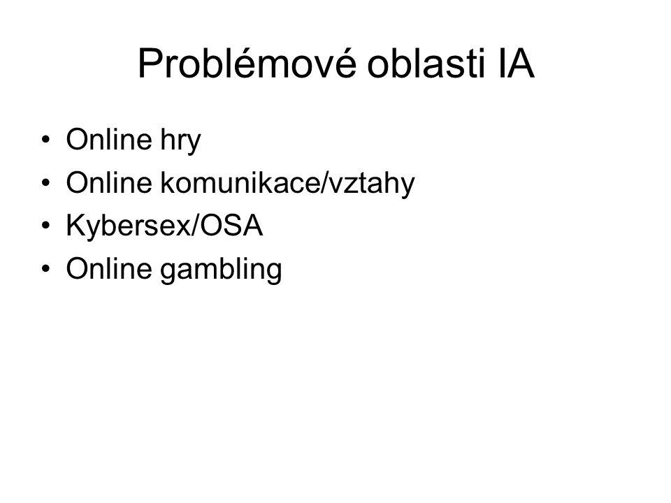 Problémové oblasti IA Online hry Online komunikace/vztahy Kybersex/OSA