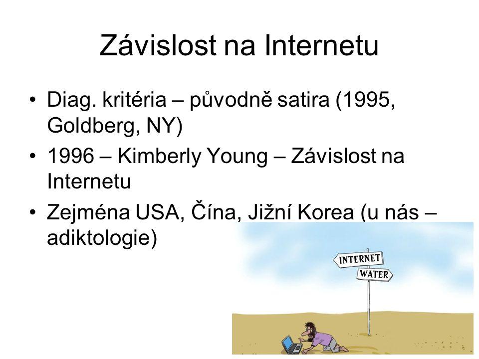 Závislost na Internetu